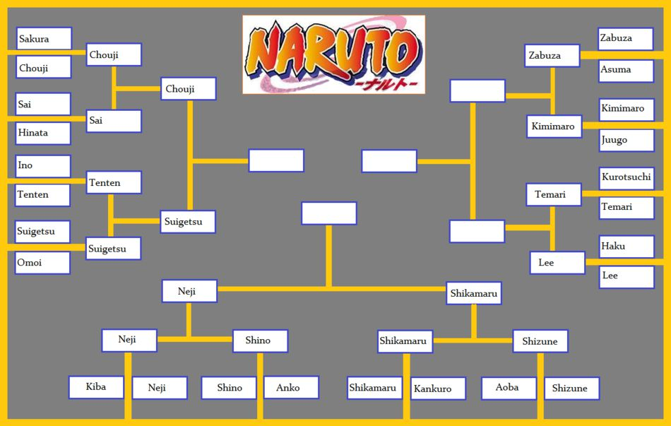 Naruto Tournement Bracket 2.png